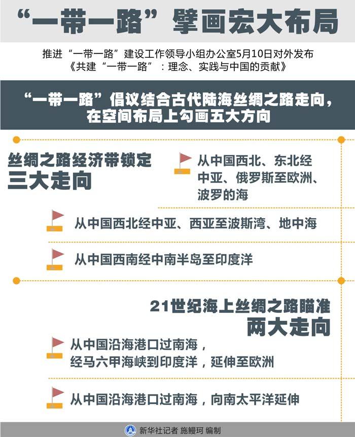 2017年05月11日 - zhangfangkuai - 张方块的博客