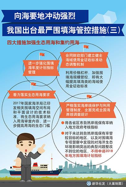 【转载】向海要地冲动强烈 我国出台最严围填海管控措施 - zhangfangkuai - 张方块的博客