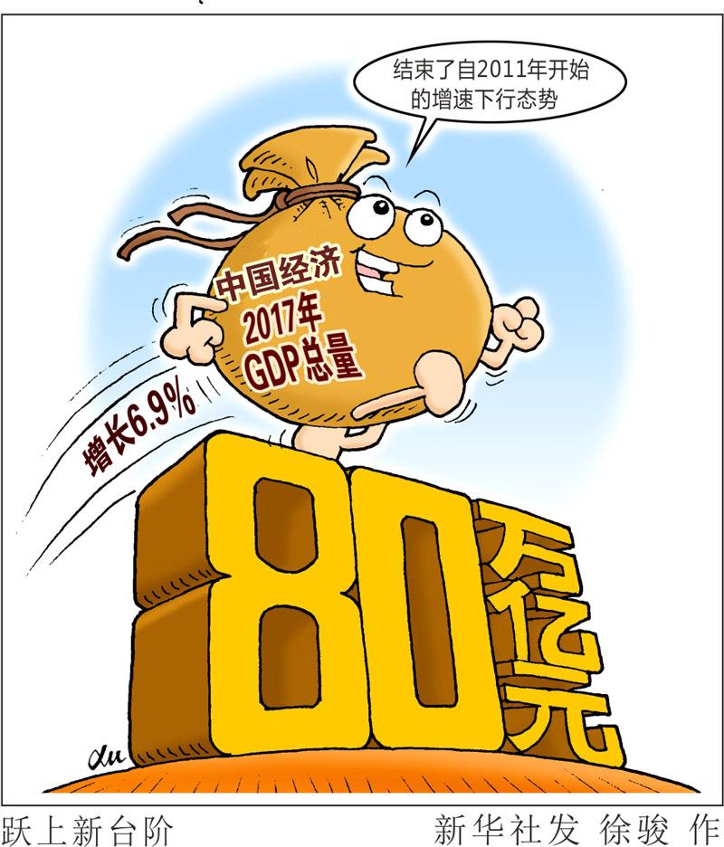 """超预期""""成绩单""""传递推动中国经济高质量发展信号"""