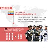 中國三軍儀仗隊五次走出國門