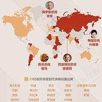 一圖了解哪些國家將出席9·3紀念活動